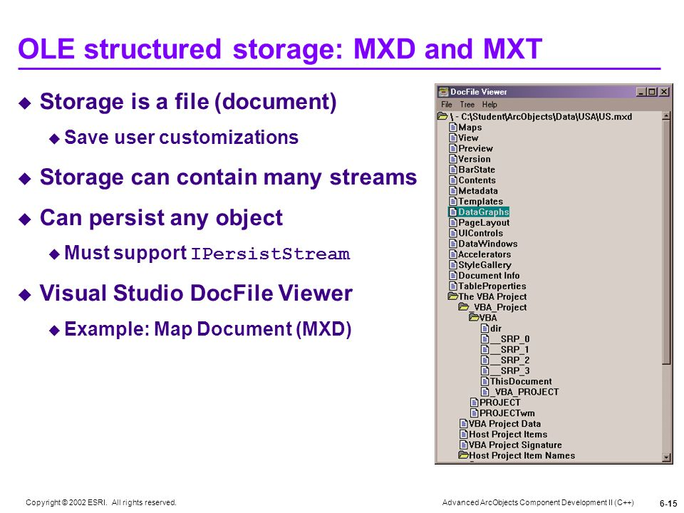 Advanced ArcObjects Component Development II (C++) Copyright © 2002 ESRI. All rights reserved. 6-15 OLE structured storage: MXD and MXT Storage is a f