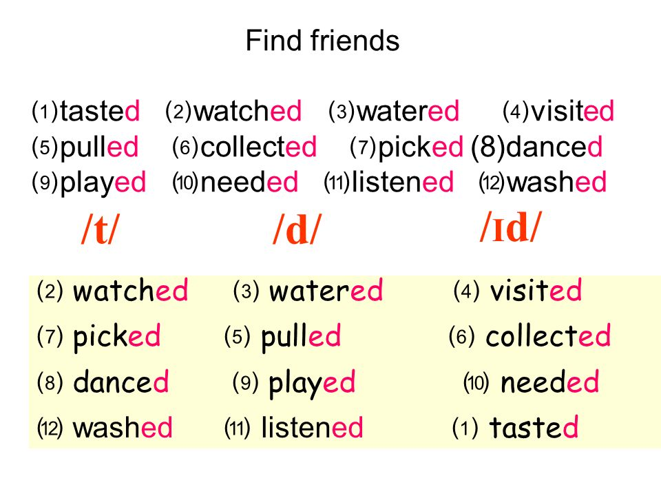 Find friends tasted watched watered visited pulled collected picked (8)danced played needed listened washed watched watered visited picked pulled coll