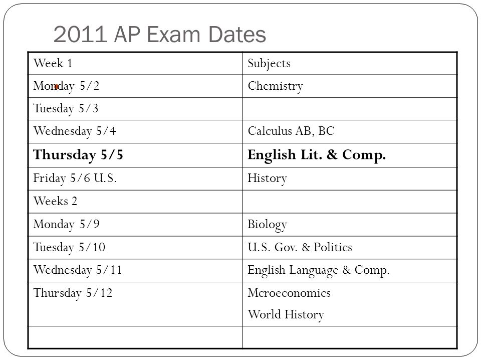 2011 AP Exam Dates Week 1Subjects Monday 5/2Chemistry Tuesday 5/3 Wednesday 5/4Calculus AB, BC Thursday 5/5English Lit. & Comp. Friday 5/6 U.S.History