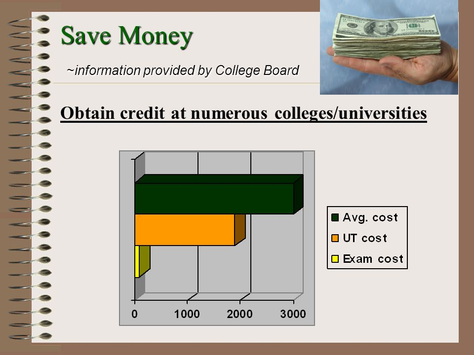 Save Money ~information provided by College Board Obtain credit at numerous colleges/universities