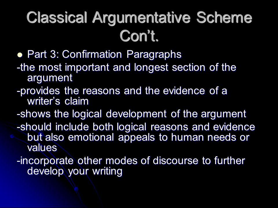 Classical Argumentative Scheme Cont. Part 3: Confirmation Paragraphs Part 3: Confirmation Paragraphs -the most important and longest section of the ar