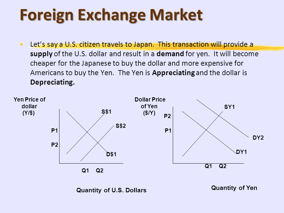 112 Types of Exchange Rate Systems Fixed Exchange-Rate Systems A currency system in which governments try to keep the values of their currencies const