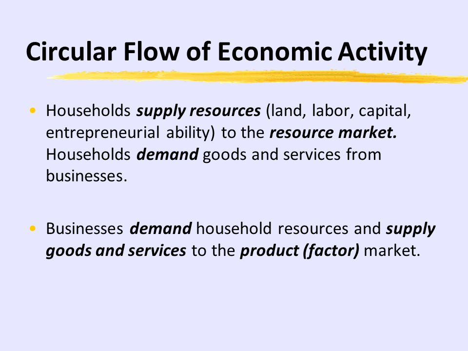 18 12-16% Measurement of Economic Performance A. National income accounts 1. Circular flow 2. Gross domestic product 3. Components of gross domestic p