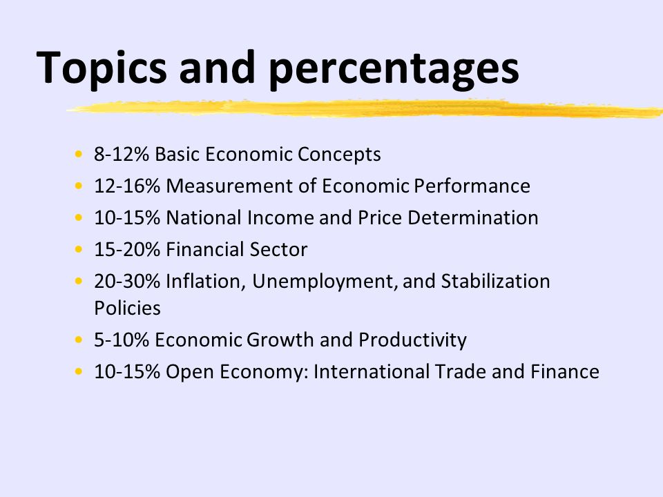 Topics and percentages 8-12% Basic Economic Concepts 12-16% Measurement of Economic Performance 10-15% National Income and Price Determination 15-20% Financial Sector 20-30% Inflation, Unemployment, and Stabilization Policies 5-10% Economic Growth and Productivity 10-15% Open Economy: International Trade and Finance