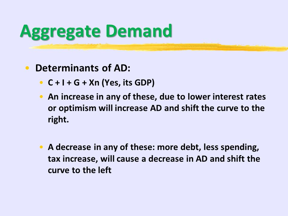 Aggregate Demand AD (C + I + G + X) Price Level Real GDP Downward sloping: 1.Real-Balances Effect: change in purchasing power 2. Interest-Rate Effect: