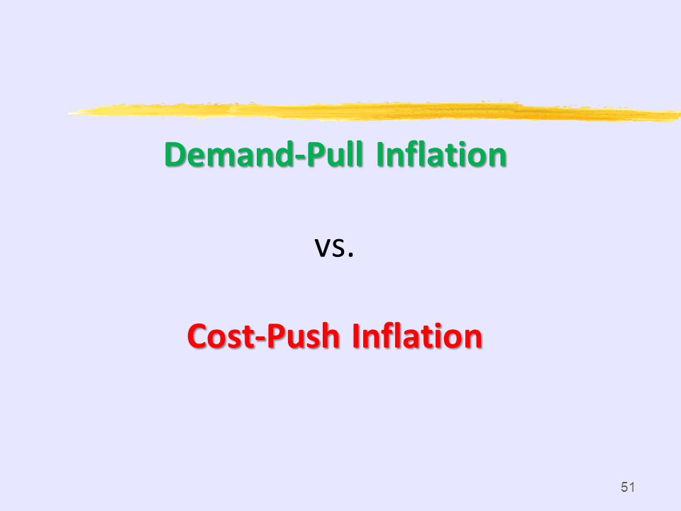 Cost-Push Inflation Y*Y P1 P2 Price Level Real GDP AD1 ( C + I + G + X) AS1 AS2