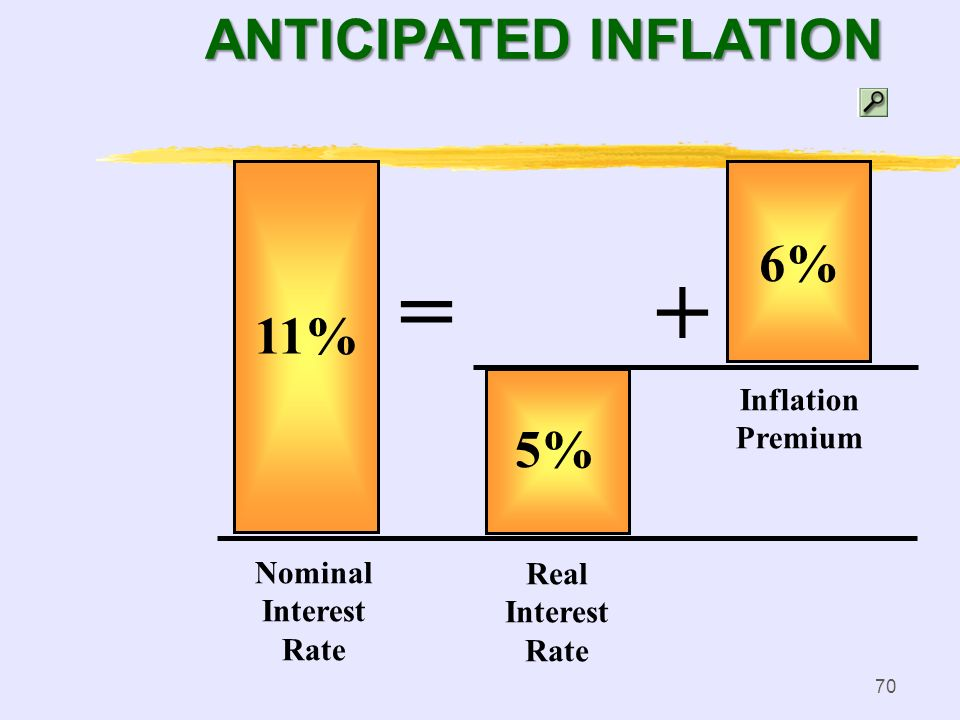 69 INTEREST RATE ( I %) NOMINAL I %: interest rate expressed in terms of annual amounts currently charged for interest; not adjusted for inflation REA