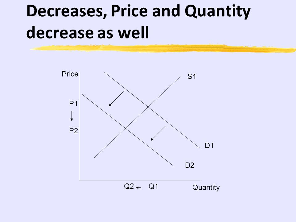 28 Inflation Rise in the general level of prices Reduces the purchasing power of money Measured with the Consumer Price Index (CPI) Reports the price of a market basket, more than 300 goods that are typically purchased by an urban household
