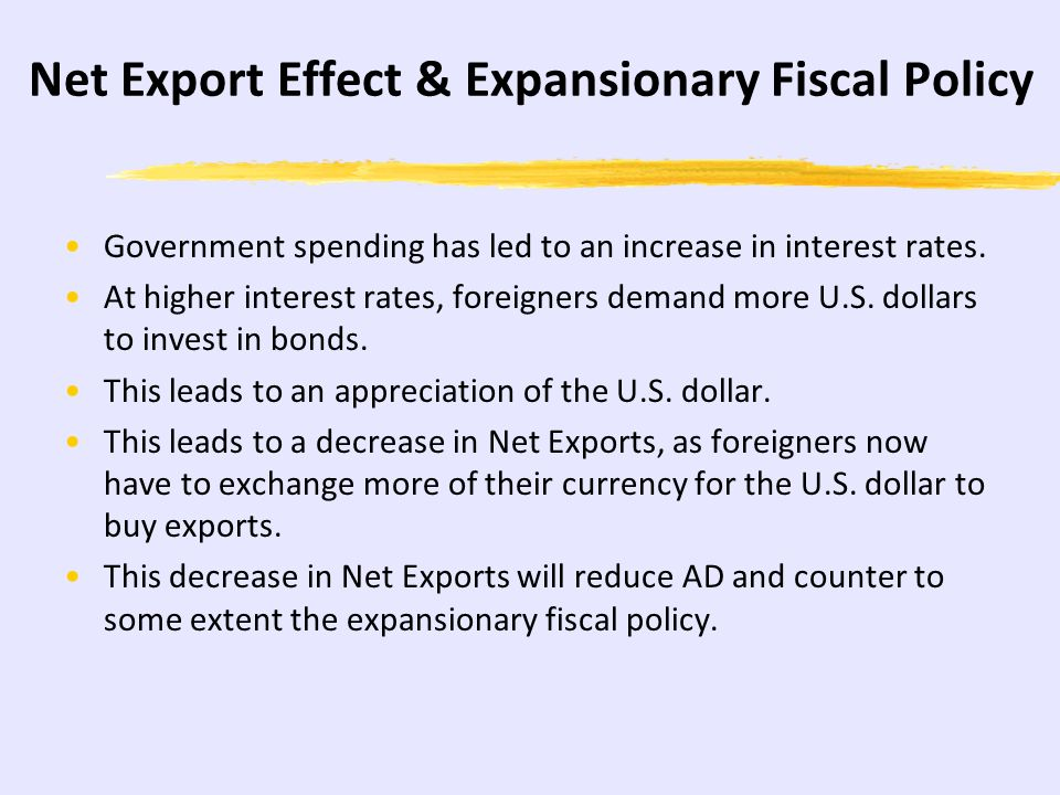 Crowding-Out Effect An Expansionary Fiscal Policy as previously diagrammed will lead to higher interest rates. At higher interest rates, businesses wi