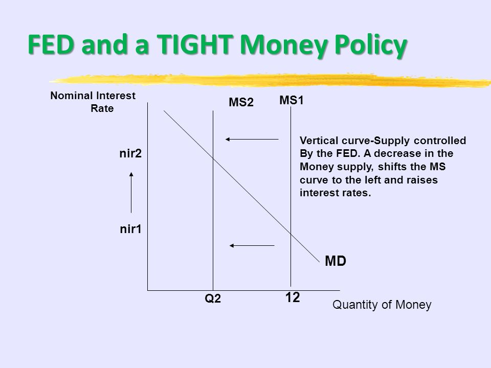 Effects of an Easy Money Policy LOWER INTEREST rates which will lead to an INCREASE in INVESTMENT and CONSUMPTION. The U.S. dollar will DEPRECIATE, le