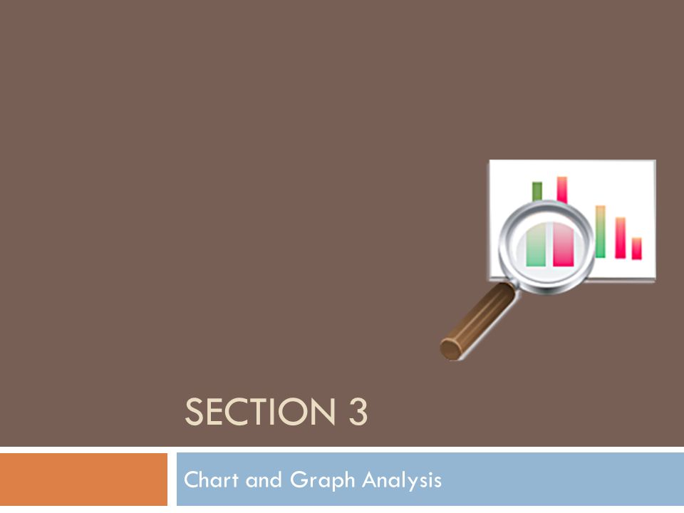 SECTION 3 Chart and Graph Analysis