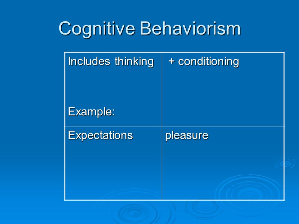 Cognitive Behaviorism Includes thinking Example: + conditioning + conditioning Expectationspleasure