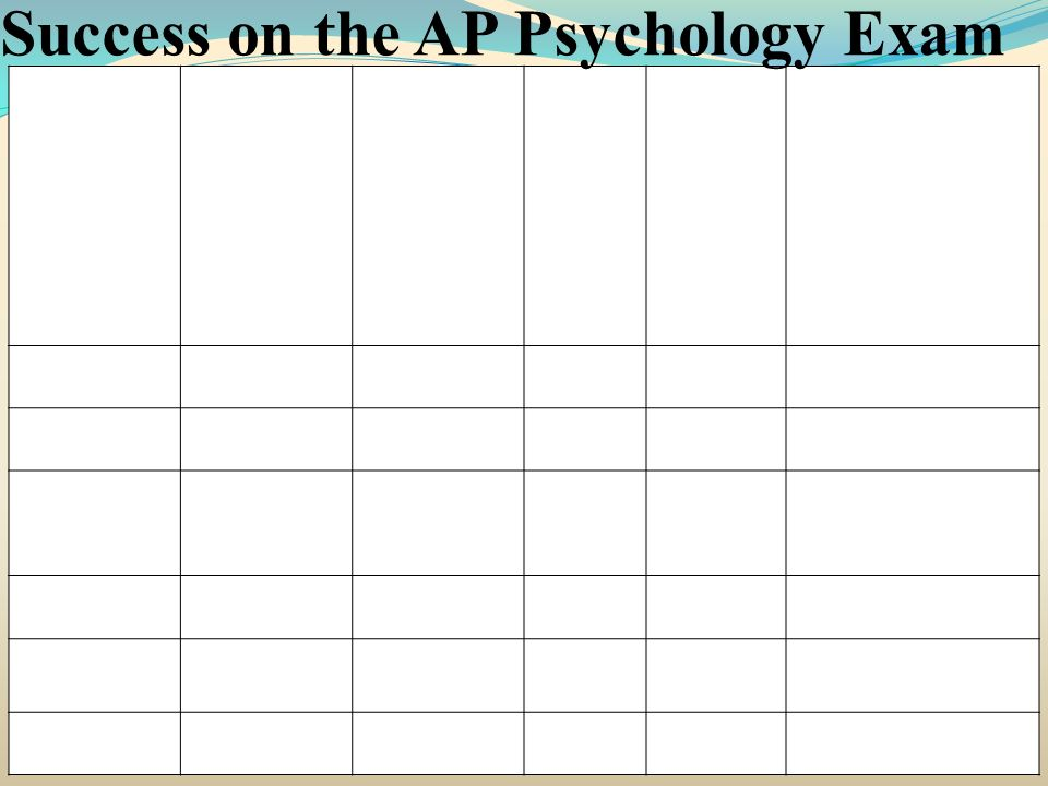 General Tips for Test Taking Section II: Free Response (Assumes two 8 point and 8 point question) (3.1250 X _______) + (2.500 X ________ ) = _____ Question 1 Question 2 Free Response (Out of 8) (Out of 10) Score Note: The numbers will change dependent on how many points each question in a given year is worth.