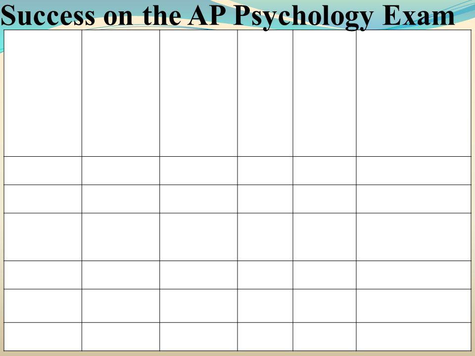 Knowledge Understanding of the Test Motivation Time/Effort Confidence Result XXXXConfusion XXXXInefficiency XXXXHalf an Attempt XXXXNo Attempt XXXXPanic Success on the AP Psychology Exam