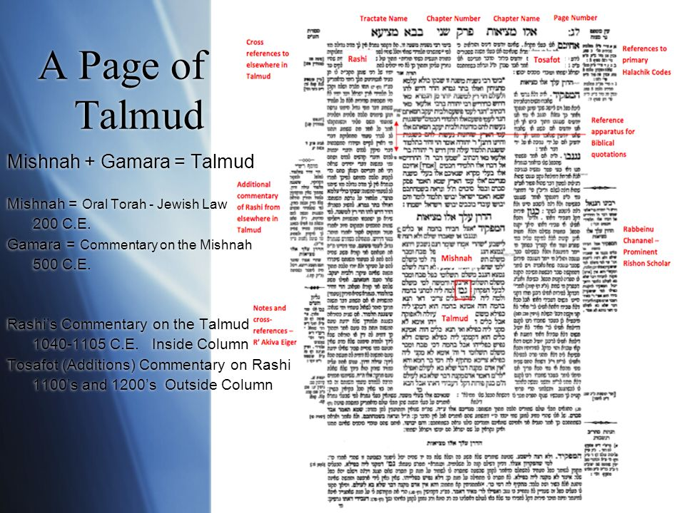 A Page of Talmud Mishnah + Gamara = Talmud Mishnah = Oral Torah - Jewish Law 200 C.E. Gamara = Commentary on the Mishnah 500 C.E. Rashis Commentary on
