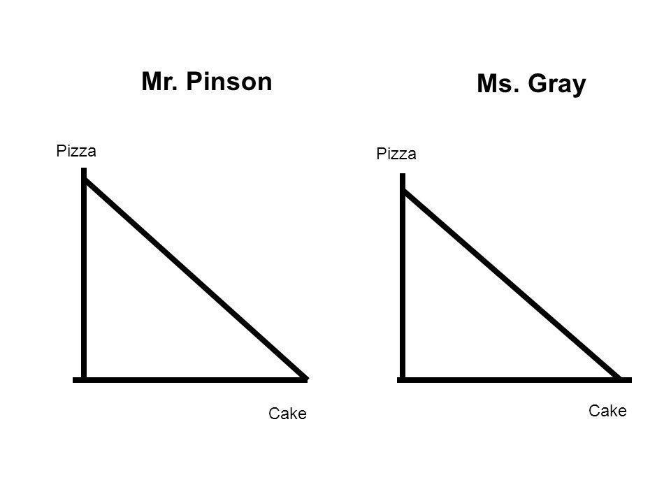 Mr. Pinson Ms. Gray Pizza Cake