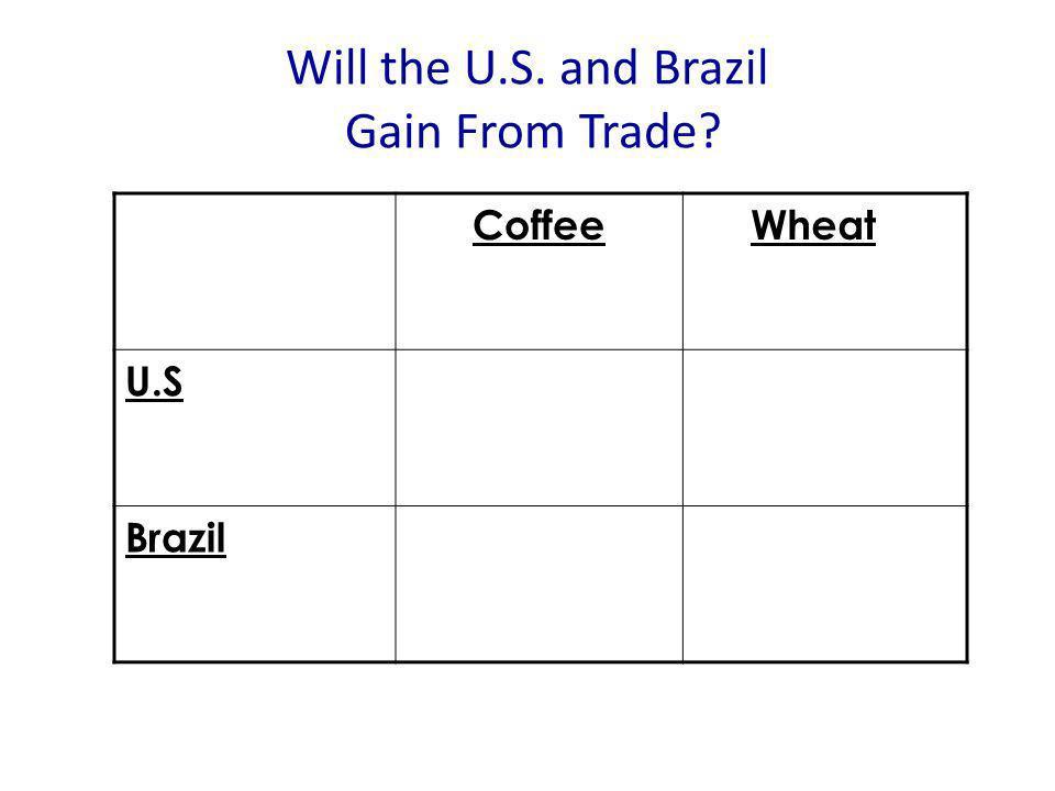 Will the U.S. and Brazil Gain From Trade? Coffee Wheat U.S Brazil