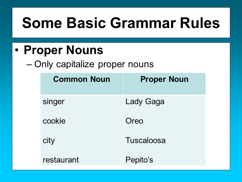 Some Basic Grammar Rules Proper Nouns –Only capitalize proper nouns Common NounProper Noun singer cookie city restaurant Lady Gaga Oreo Tuscaloosa Pep
