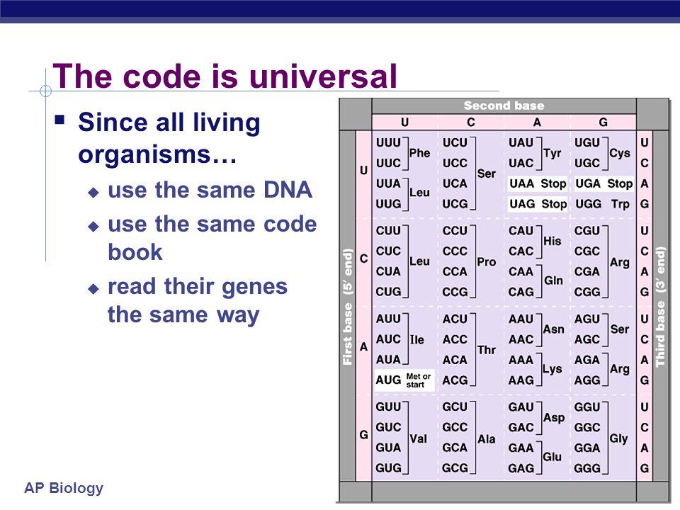 AP Biology Why mix genes together? TAACGAATTCTACGAATGGTTACATCGCCGAATTCTACG ATC CATTGCTTAAGATGCTTACCAATGTAGCGGCTTAAGATG CTAGC Gene produces protein in