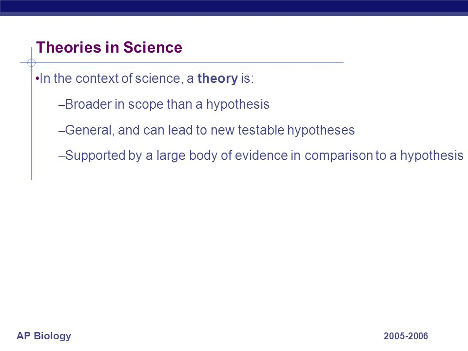 AP Biology 2005-2006 Theories in Science In the context of science, a theory is: – Broader in scope than a hypothesis – General, and can lead to new t