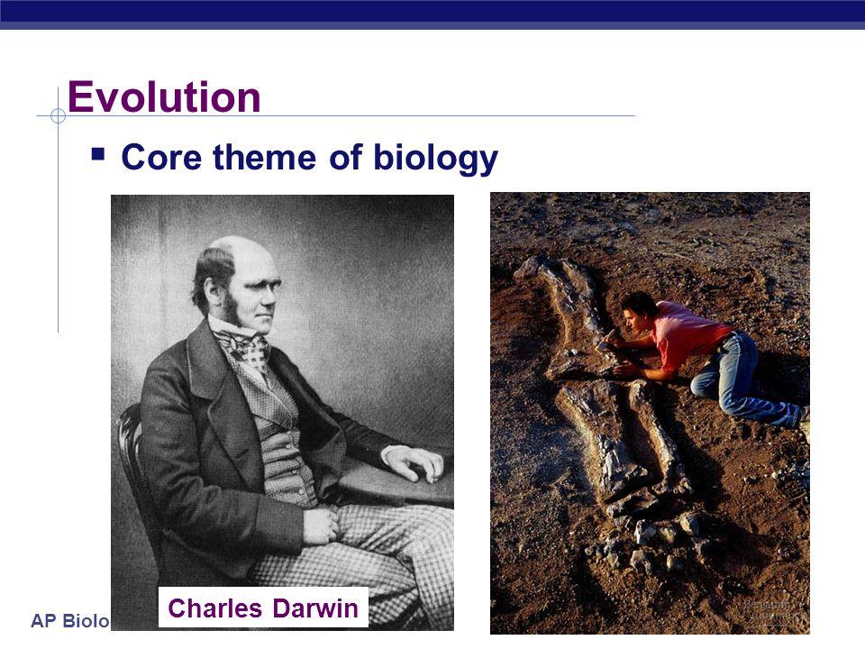 AP Biology 2005-2006 Evolution Core theme of biology Charles Darwin