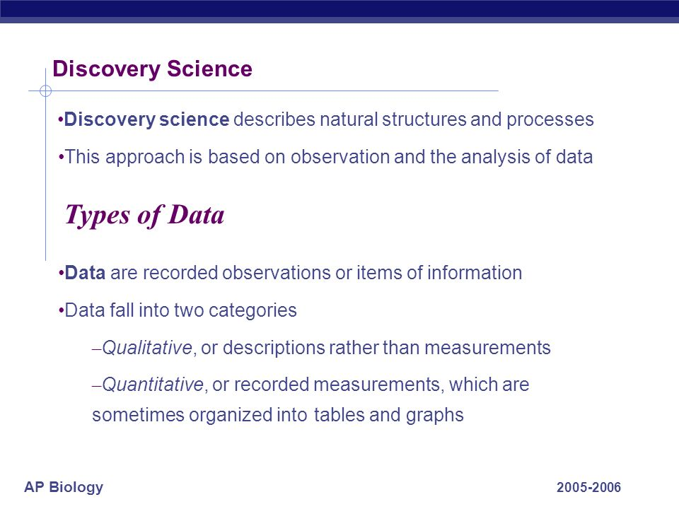 AP Biology 2005-2006 Discovery Science Discovery science describes natural structures and processes This approach is based on observation and the anal