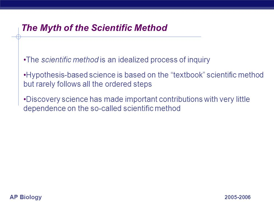 AP Biology 2005-2006 The Myth of the Scientific Method The scientific method is an idealized process of inquiry Hypothesis-based science is based on t