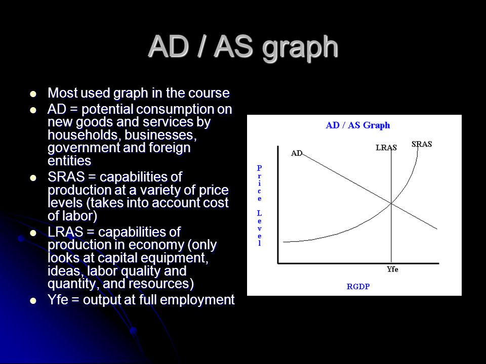 AD / AS graph Most used graph in the course Most used graph in the course AD = potential consumption on new goods and services by households, business