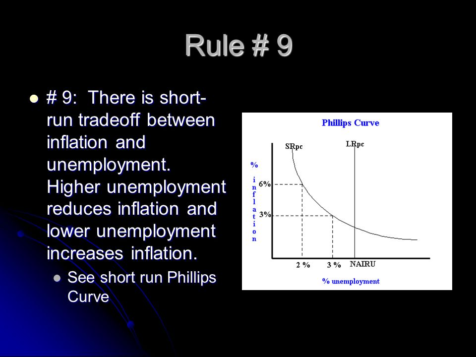 Rule # 9 # 9: There is short- run tradeoff between inflation and unemployment. Higher unemployment reduces inflation and lower unemployment increases
