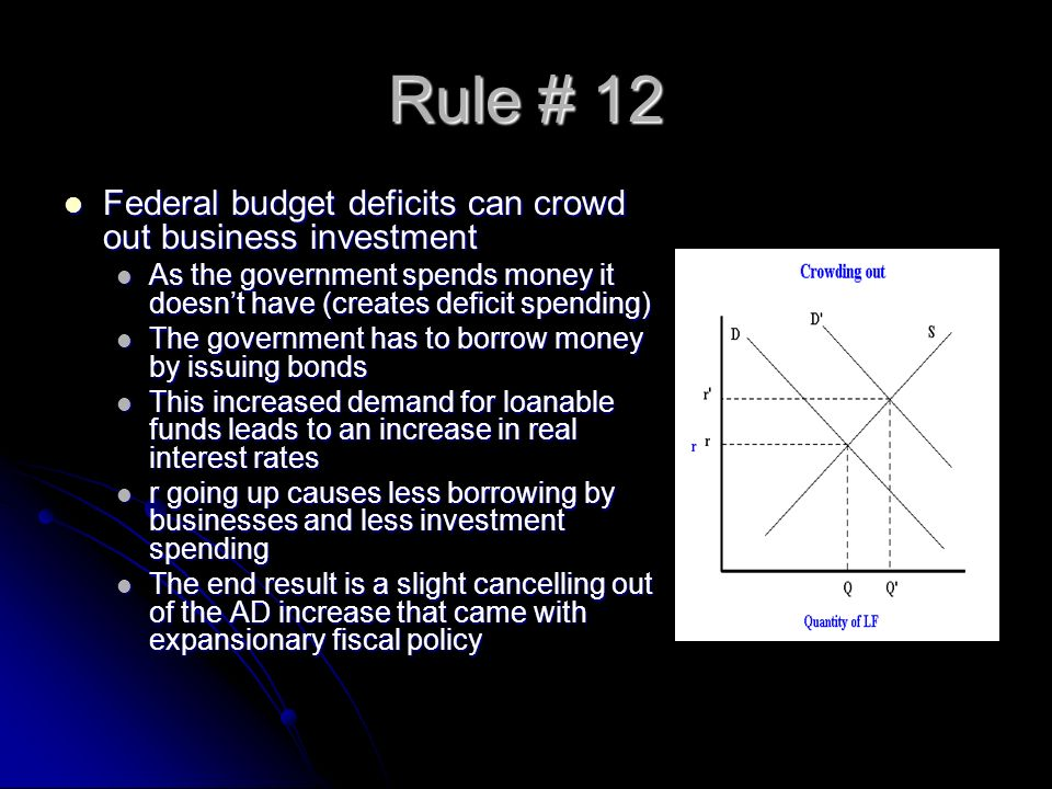 Rule # 12 Federal budget deficits can crowd out business investment Federal budget deficits can crowd out business investment As the government spends