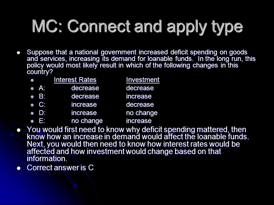 MC: Connect and apply type Suppose that a national government increased deficit spending on goods and services, increasing its demand for loanable fun
