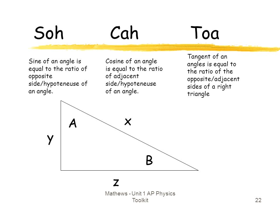 22 Mathews - Unit 1 AP Physics Toolkit Soh Cah Toa Sine of an angle is equal to the ratio of opposite side/hypoteneuse of an angle.