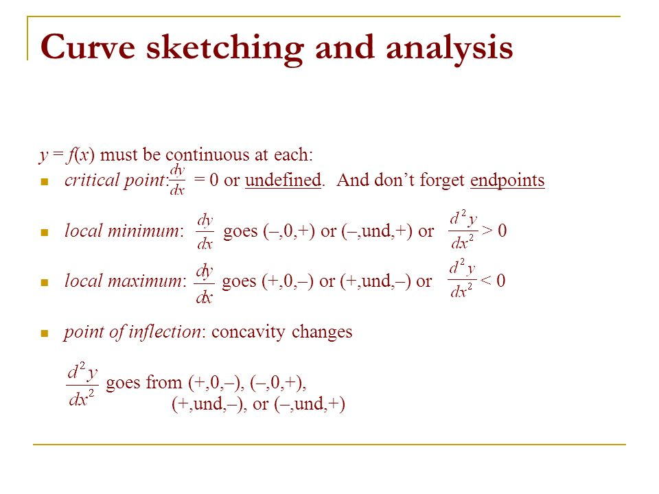 Curve sketching and analysis y = f(x) must be continuous at each: critical point: = 0 or undefined. And dont forget endpoints local minimum: goes (–,0