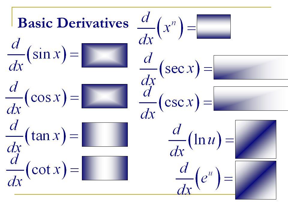 Basic Derivatives