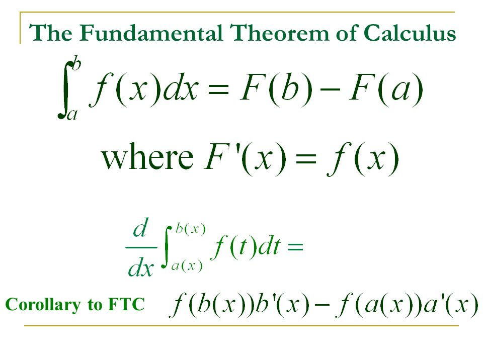 The Fundamental Theorem of Calculus Corollary to FTC