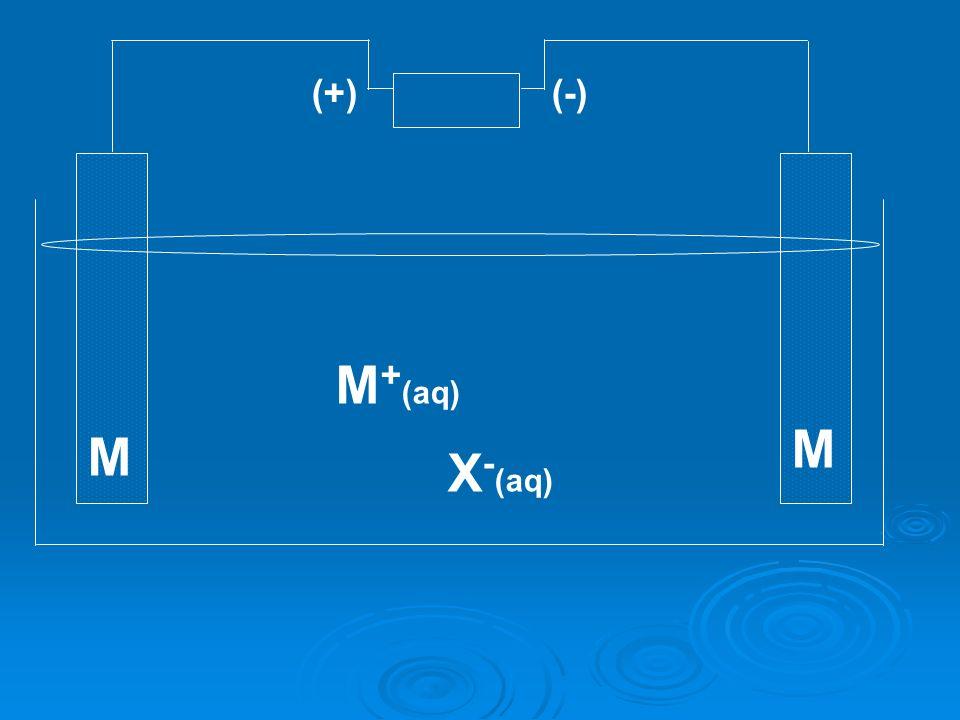 (+)(-) M M M + (aq) X - (aq)