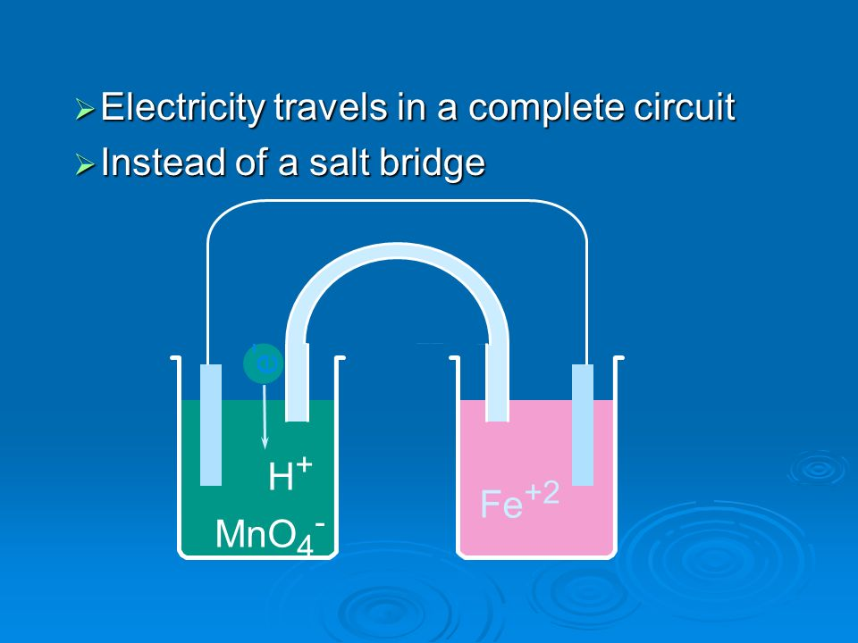 H + MnO 4 - Fe +2 e-e- Electricity travels in a complete circuit Electricity travels in a complete circuit Instead of a salt bridge Instead of a salt