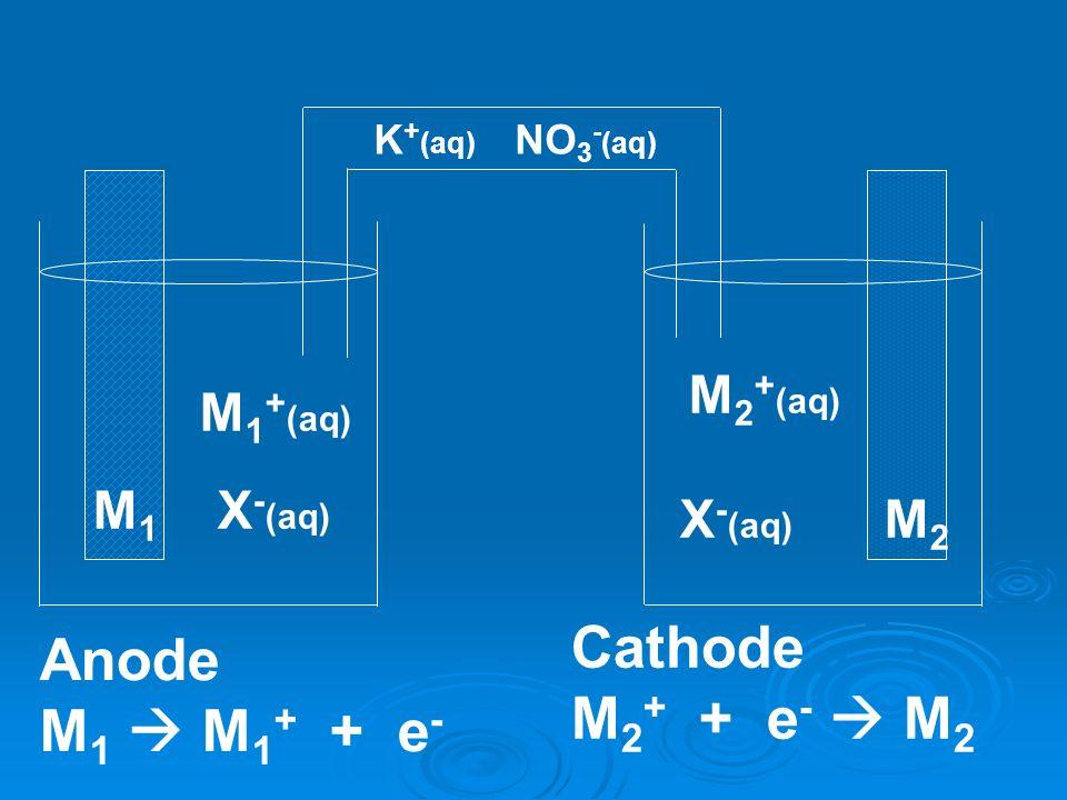 M1M1 M2M2 M 1 + (aq) X - (aq) M 2 + (aq) Anode M 1 M 1 + + e - Cathode M 2 + + e - M 2 K + (aq) NO 3 - (aq)