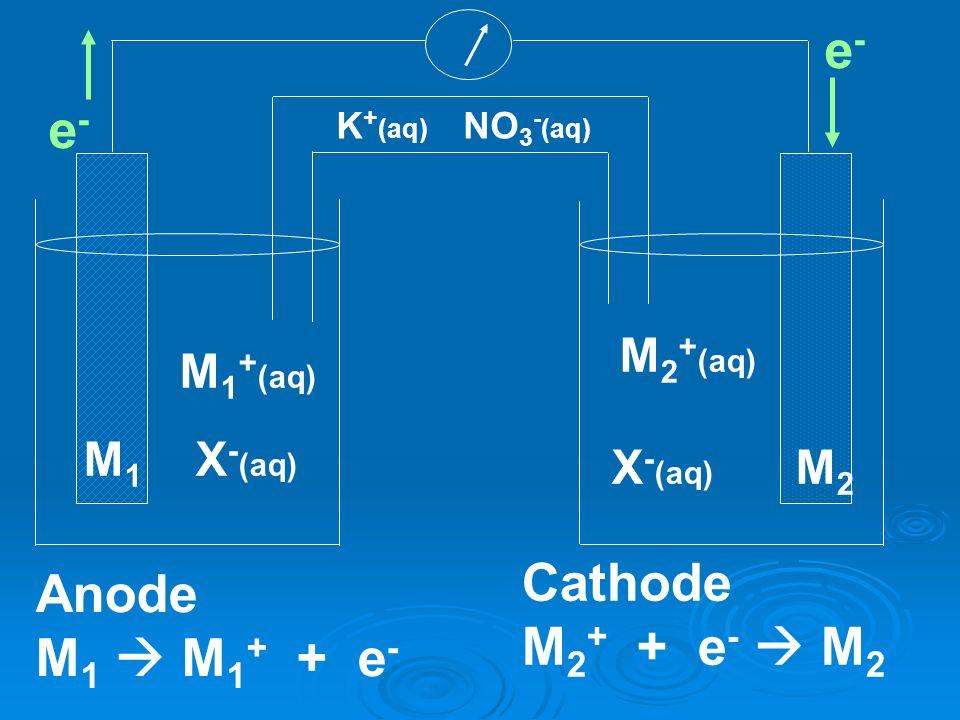 M1M1 M2M2 M 1 + (aq) X - (aq) M 2 + (aq) Anode M 1 M 1 + + e - Cathode M 2 + + e - M 2 K + (aq) NO 3 - (aq) e-e- e-e-
