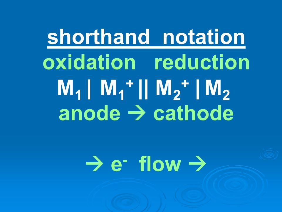 shorthand notation oxidation reduction M 1 | M 1 + || M 2 + | M 2 anode cathode e - flow