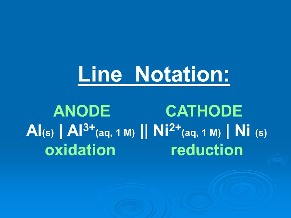 Line Notation: ANODE CATHODE Al (s) | Al 3+ (aq, 1 M) || Ni 2+ (aq, 1 M) | Ni (s) oxidation reduction