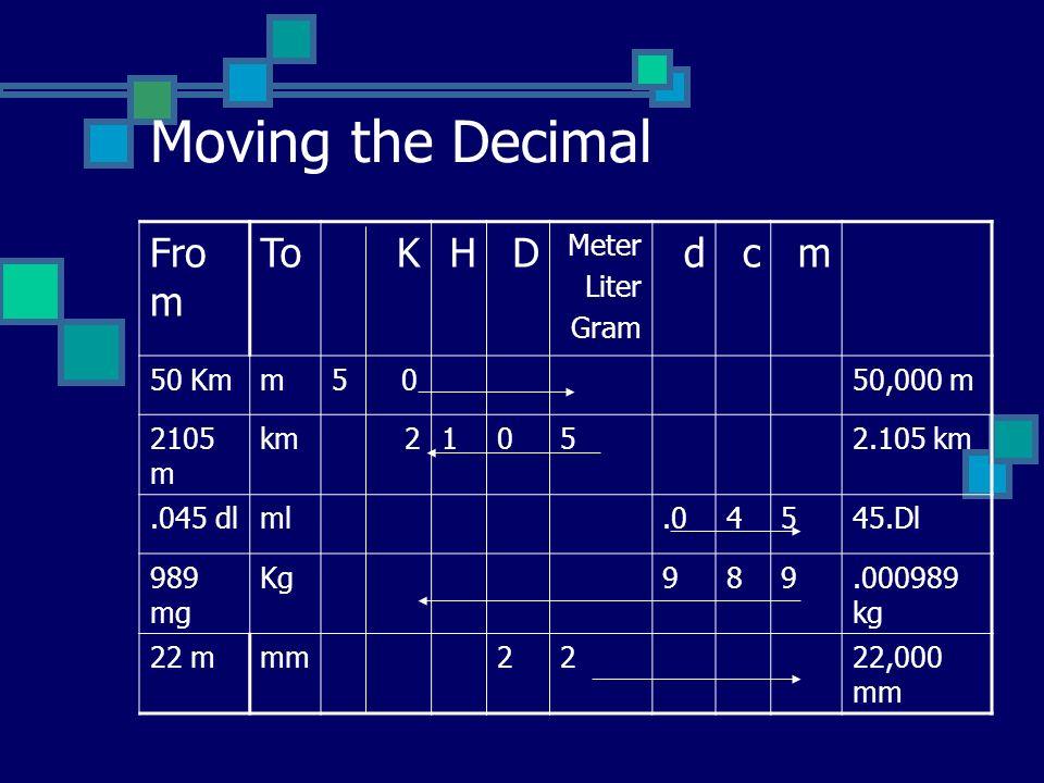 Fro m ToKHD Meter Liter Gram dcm 50 Kmm5 050,000 m 2105 m km 21052.105 km.045 dlml.04545.Dl 989 mg Kg989.000989 kg 22 mmm2222,000 mm Moving the Decima