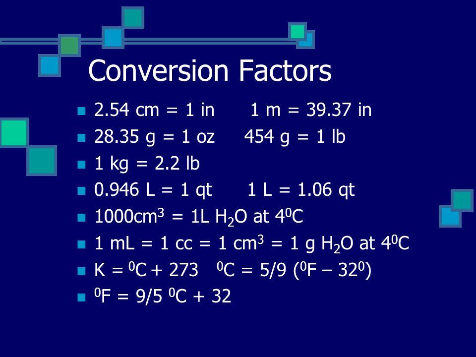 Conversion Factors 2.54 cm = 1 in 1 m = 39.37 in 28.35 g = 1 oz 454 g = 1 lb 1 kg = 2.2 lb 0.946 L = 1 qt 1 L = 1.06 qt 1000cm 3 = 1L H 2 O at 4 0 C 1