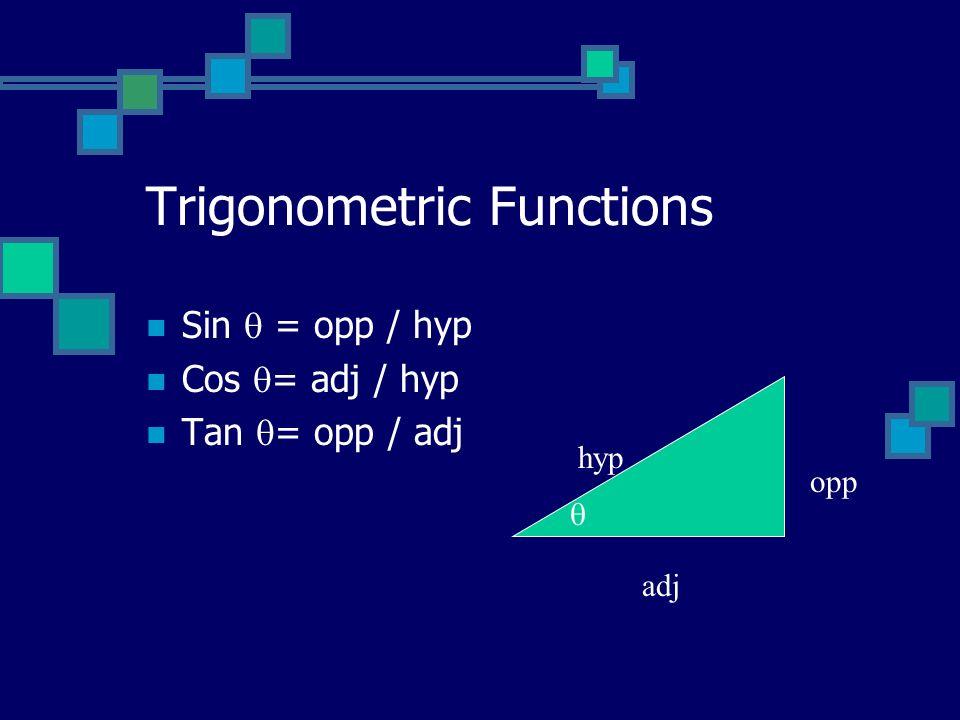 Trigonometric Functions Sin = opp / hyp Cos = adj / hyp Tan = opp / adj opp adj hyp