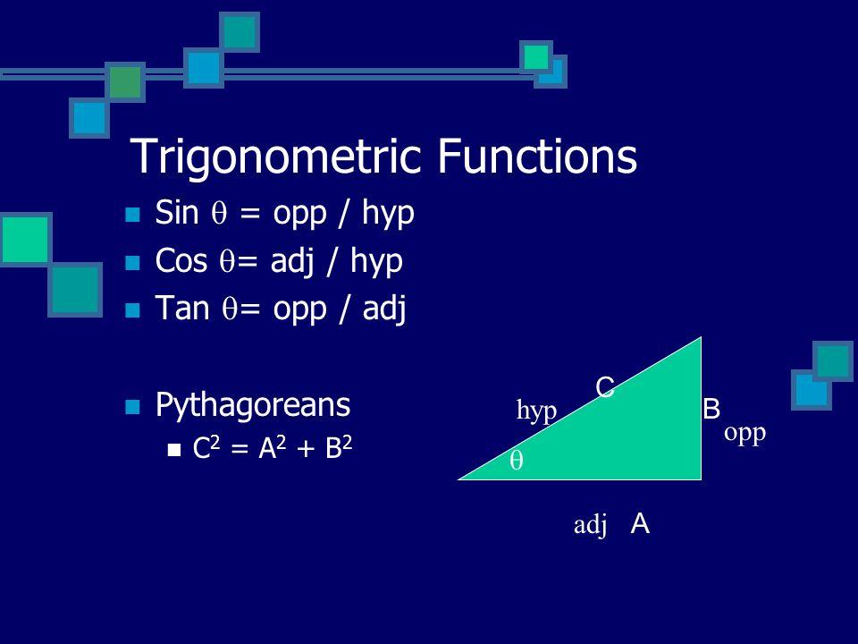 Trigonometric Functions Sin = opp / hyp Cos = adj / hyp Tan = opp / adj Pythagoreans C 2 = A 2 + B 2 opp adj hyp C B A