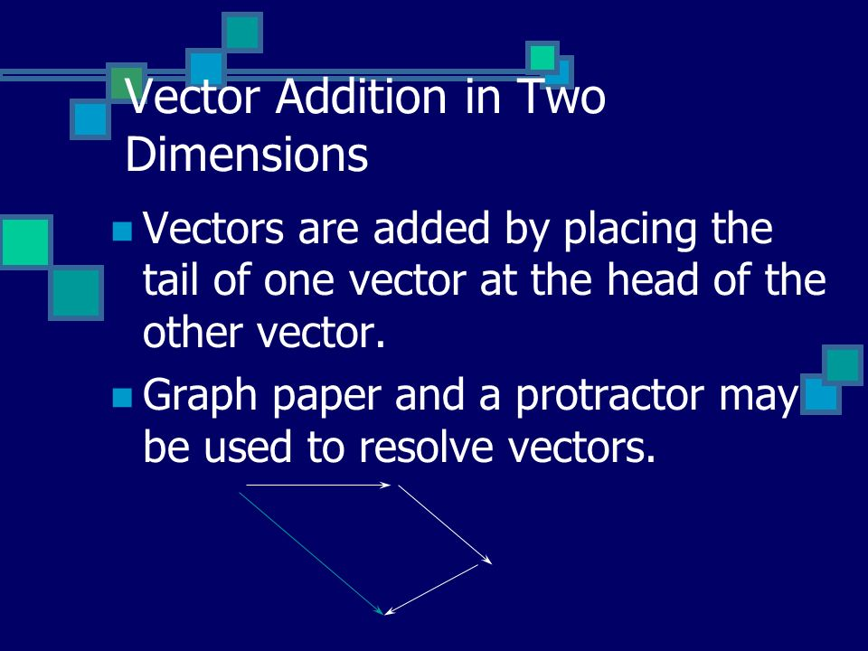 Vector Addition in Two Dimensions Vectors are added by placing the tail of one vector at the head of the other vector.