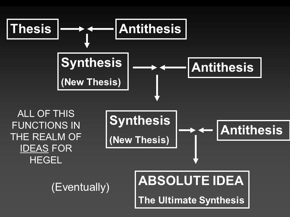 antithesis opposite