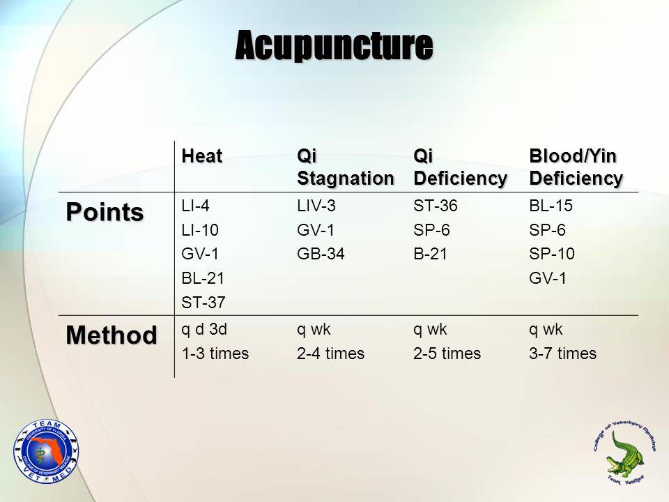 Acupuncture Heat Qi Stagnation Qi Deficiency Blood/Yin Deficiency Points LI-4 LI-10 GV-1 BL-21 ST-37 LIV-3 GV-1 GB-34 ST-36 SP-6 B-21 BL-15 SP-6 SP-10