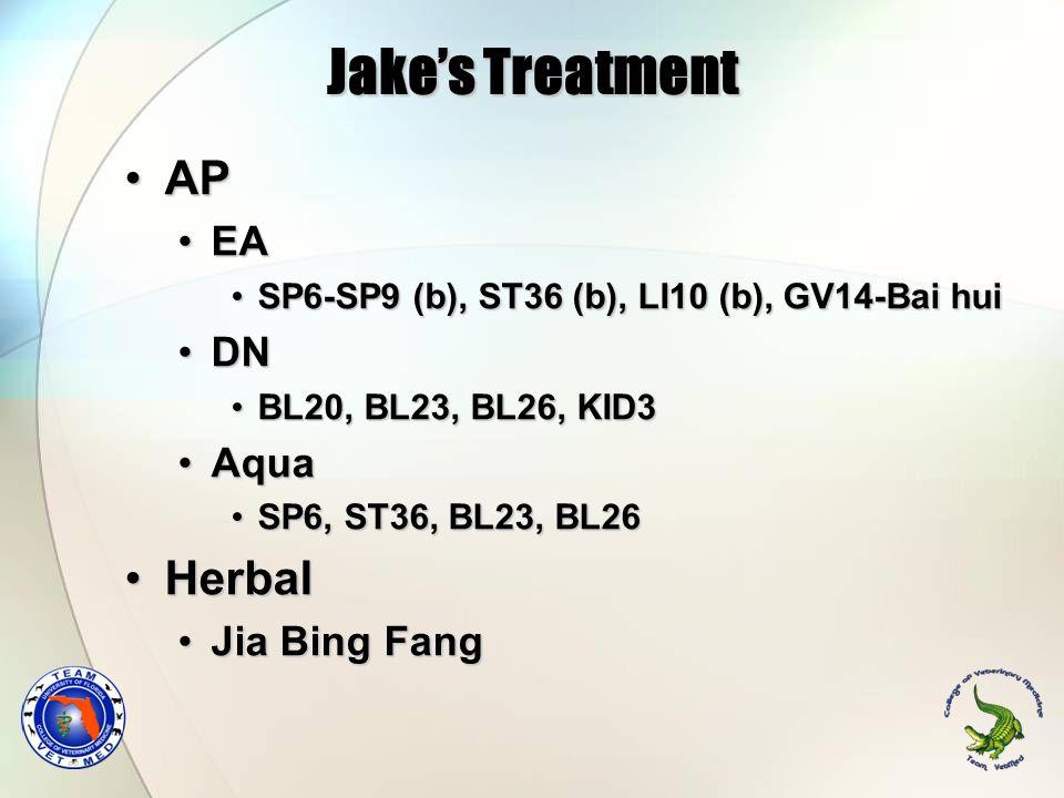 Jakes Treatment APAP EAEA SP6-SP9 (b), ST36 (b), LI10 (b), GV14-Bai huiSP6-SP9 (b), ST36 (b), LI10 (b), GV14-Bai hui DNDN BL20, BL23, BL26, KID3BL20,