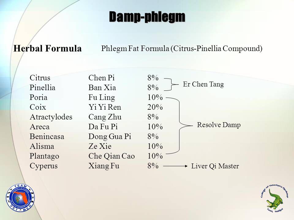Herbal Formula Citrus Chen Pi8% Pinellia Ban Xia8% Poria Fu Ling10% Coix Yi Yi Ren20% Atractylodes Cang Zhu8% Areca Da Fu Pi10% Benincasa Dong Gua Pi8